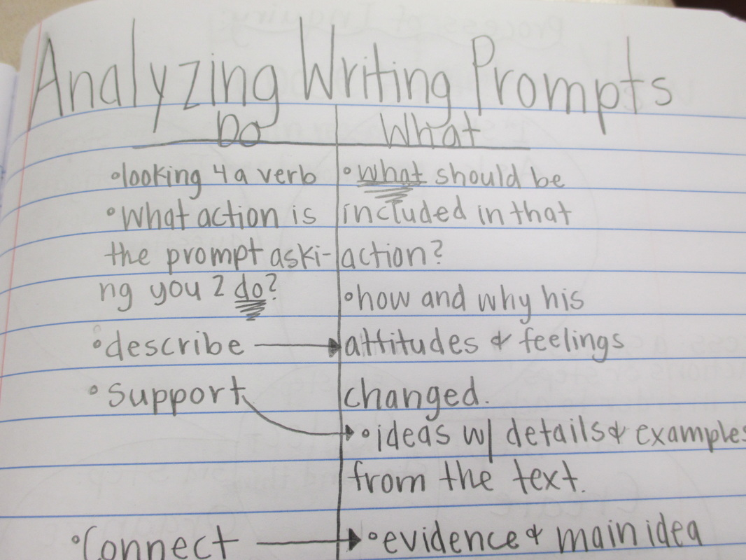 category unpacking writing prompt ms low s classes after we took the notes we looked at several writing prompts below you will examples of prompts and pictures of t charts